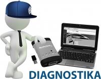 Kompiuterinė diagnostika